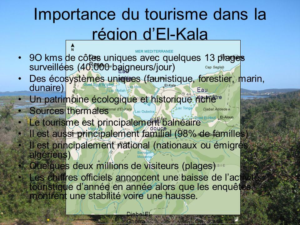 Importance du tourisme dans la région dEl-Kala FrontièreCap Rosa Djebel El- Ghorra Eau salée Eau saumâtre Eau douce 9O kms de côtes uniques avec quelq
