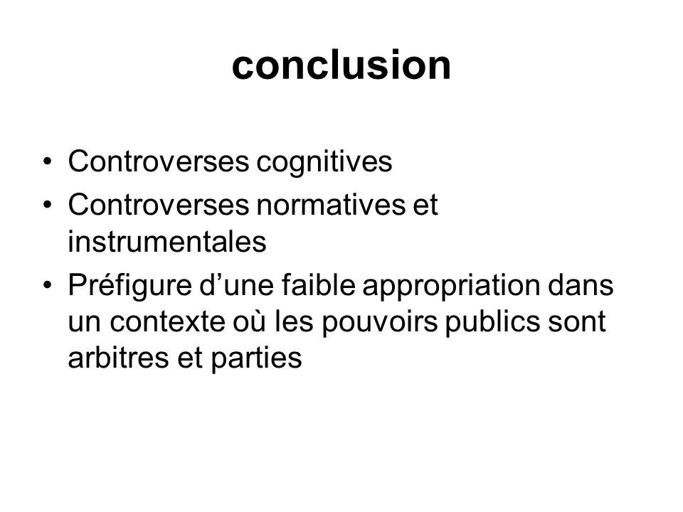 conclusion Controverses cognitives Controverses normatives et instrumentales Préfigure dune faible appropriation dans un contexte où les pouvoirs publ
