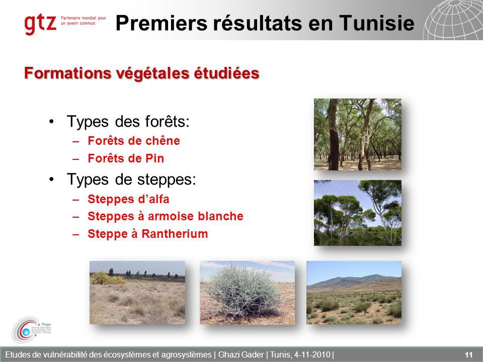 Etudes de vulnérabilité des écosystèmes et agrosystèmes | Ghazi Gader | Tunis, 4-11-2010 | 11 Premiers résultats en Tunisie Types des forêts: –Forêts