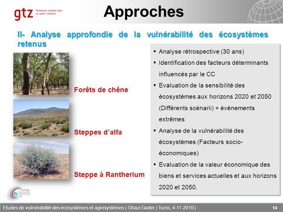 Etudes de vulnérabilité des écosystèmes et agrosystèmes | Ghazi Gader | Tunis, 4-11-2010 | 14 II- Analyse approfondie de la vulnérabilité des écosystè