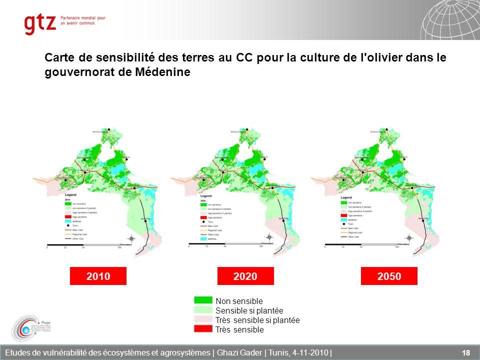 Etudes de vulnérabilité des écosystèmes et agrosystèmes | Ghazi Gader | Tunis, 4-11-2010 | 18 Carte de sensibilité des terres au CC pour la culture de
