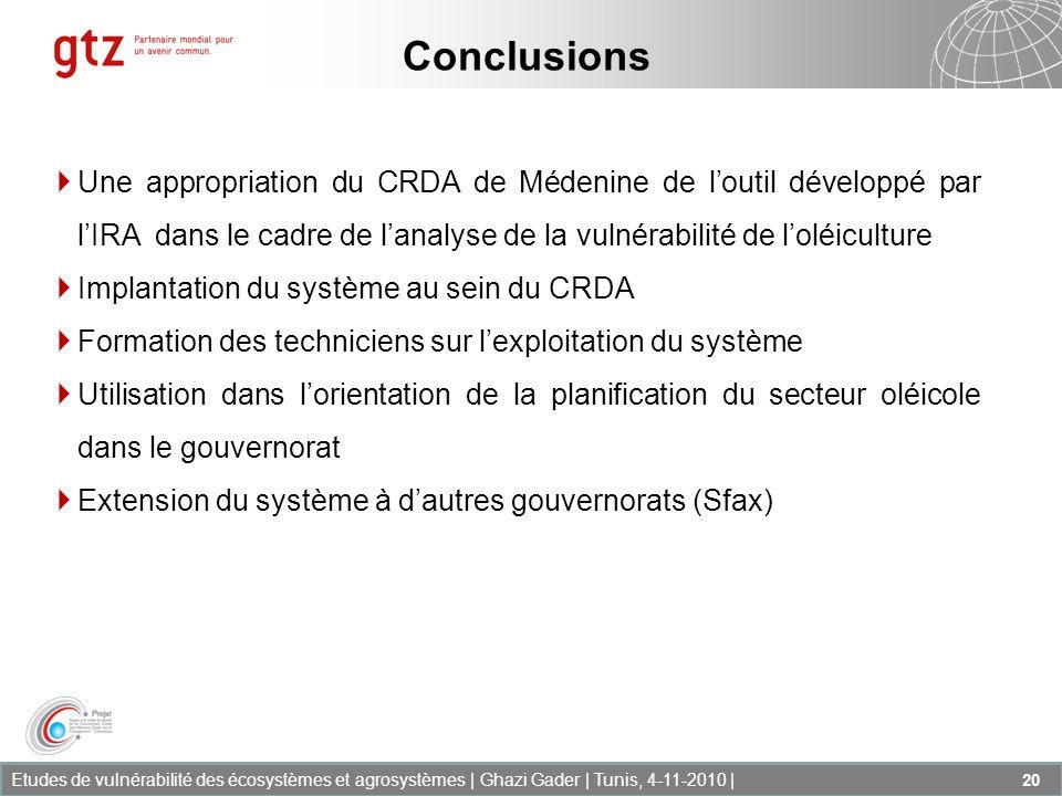 Etudes de vulnérabilité des écosystèmes et agrosystèmes | Ghazi Gader | Tunis, 4-11-2010 | 20 Une appropriation du CRDA de Médenine de loutil développ