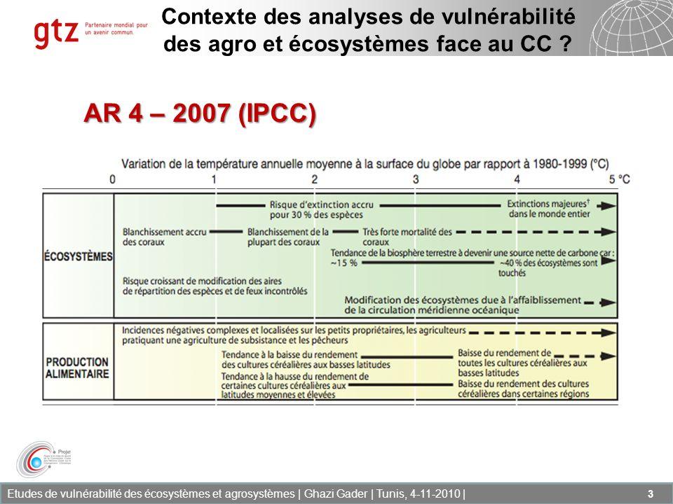 Etudes de vulnérabilité des écosystèmes et agrosystèmes | Ghazi Gader | Tunis, 4-11-2010 | 3 Contexte des analyses de vulnérabilité des agro et écosys