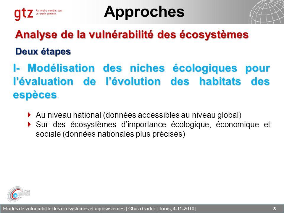 Etudes de vulnérabilité des écosystèmes et agrosystèmes | Ghazi Gader | Tunis, 4-11-2010 | 8 Approches Analyse de la vulnérabilité des écosystèmes I-