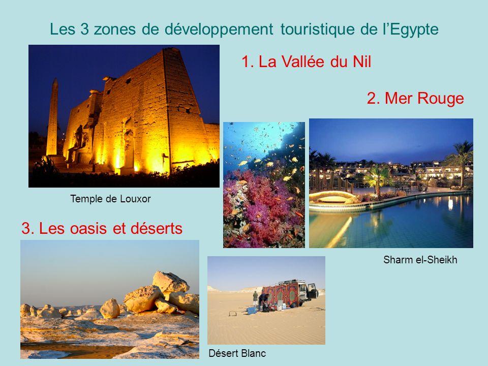 Les 3 zones de développement touristique de lEgypte Temple de Louxor Sharm el-Sheikh 2. Mer Rouge 1. La Vallée du Nil 3. Les oasis et déserts Désert B