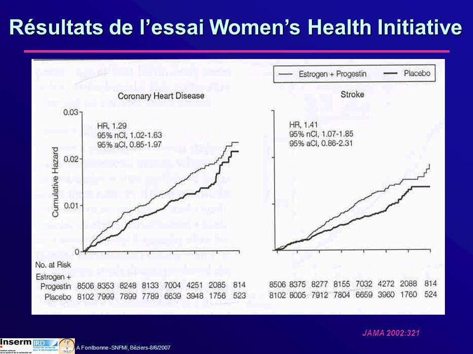 Résultats de lessai Womens Health Initiative JAMA 2002:321 A Fontbonne -SNFMI, Béziers-8/6/2007