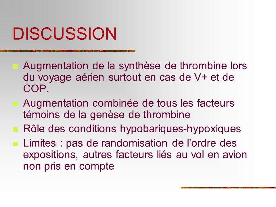 DISCUSSION Augmentation de la synthèse de thrombine lors du voyage aérien surtout en cas de V+ et de COP. Augmentation combinée de tous les facteurs t