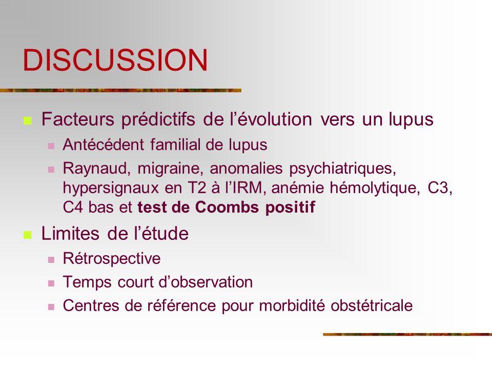 DISCUSSION Facteurs prédictifs de lévolution vers un lupus Antécédent familial de lupus Raynaud, migraine, anomalies psychiatriques, hypersignaux en T