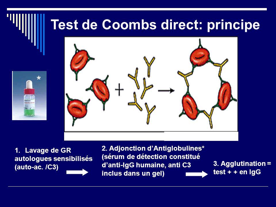 Test de Coombs direct: principe 2. Adjonction dAntiglobulines* (sérum de détection constitué danti-IgG humaine, anti C3 inclus dans un gel) 1.Lavage d