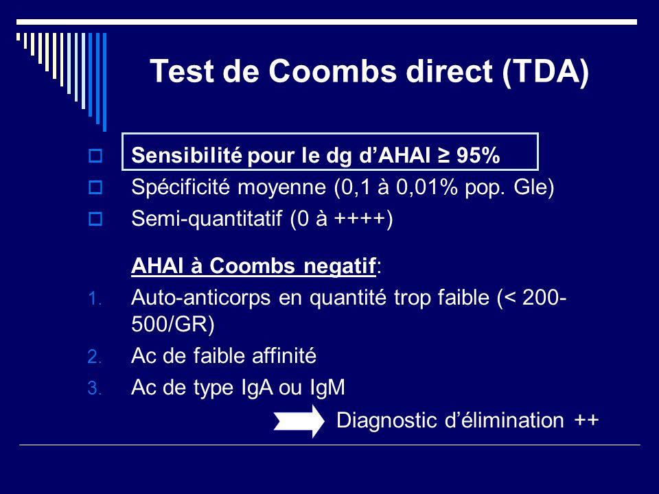 Test de Coombs direct (TDA) Sensibilité pour le dg dAHAI 95% Spécificité moyenne (0,1 à 0,01% pop. Gle) Semi-quantitatif (0 à ++++) AHAI à Coombs nega