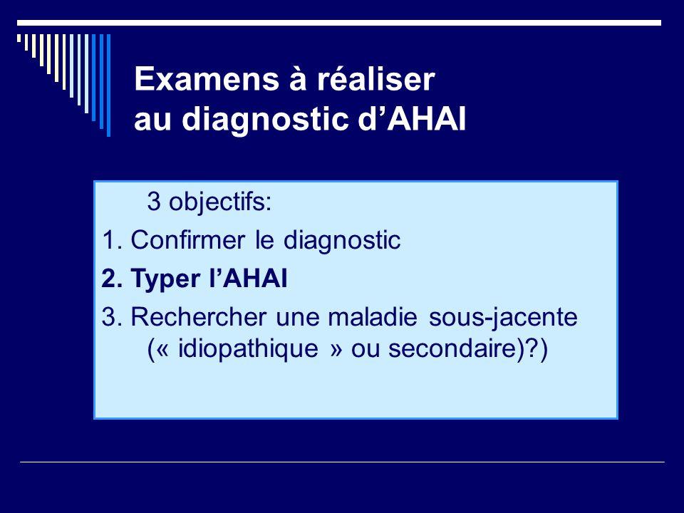 Examens à réaliser au diagnostic dAHAI 3 objectifs: 1. Confirmer le diagnostic 2. Typer lAHAI 3. Rechercher une maladie sous-jacente (« idiopathique »