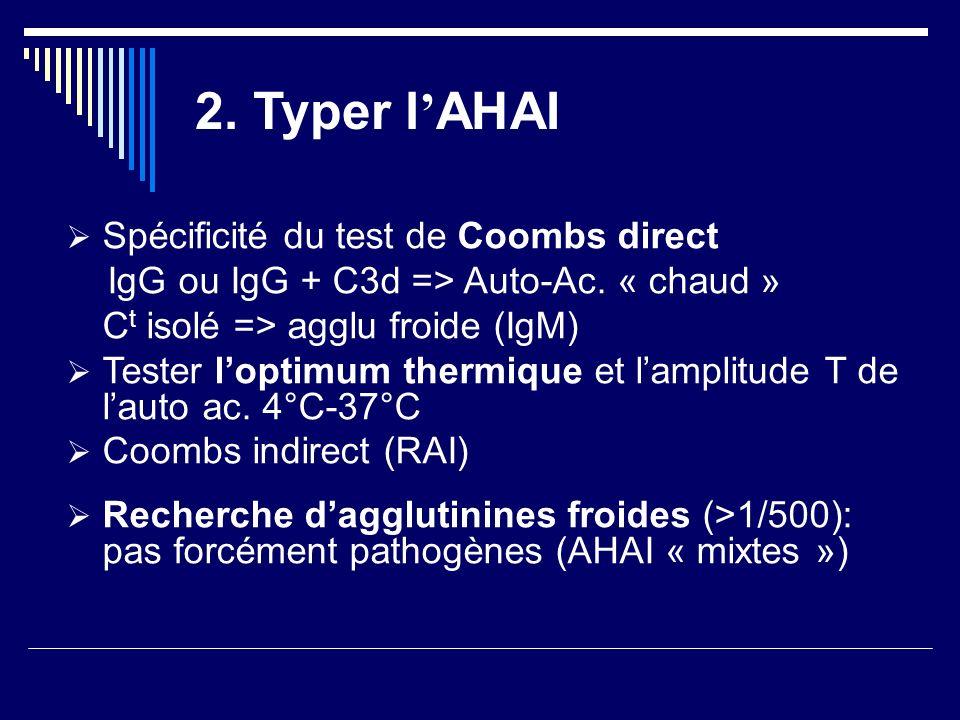 2. Typer l AHAI Spécificité du test de Coombs direct IgG ou IgG + C3d => Auto-Ac. « chaud » C t isolé => agglu froide (IgM) Tester loptimum thermique
