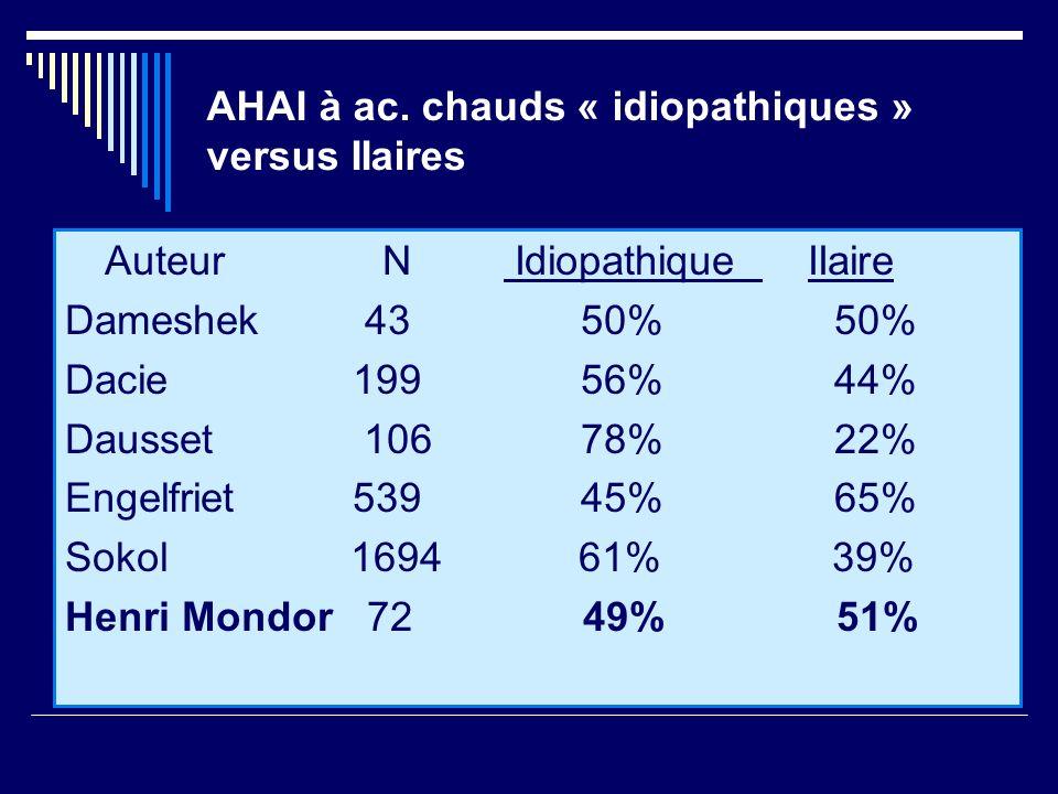 AHAI à ac. chauds « idiopathiques » versus IIaires AuteurN Idiopathique IIaire Dameshek 43 50% 50% Dacie 199 56% 44% Dausset 106 78% 22% Engelfriet 53