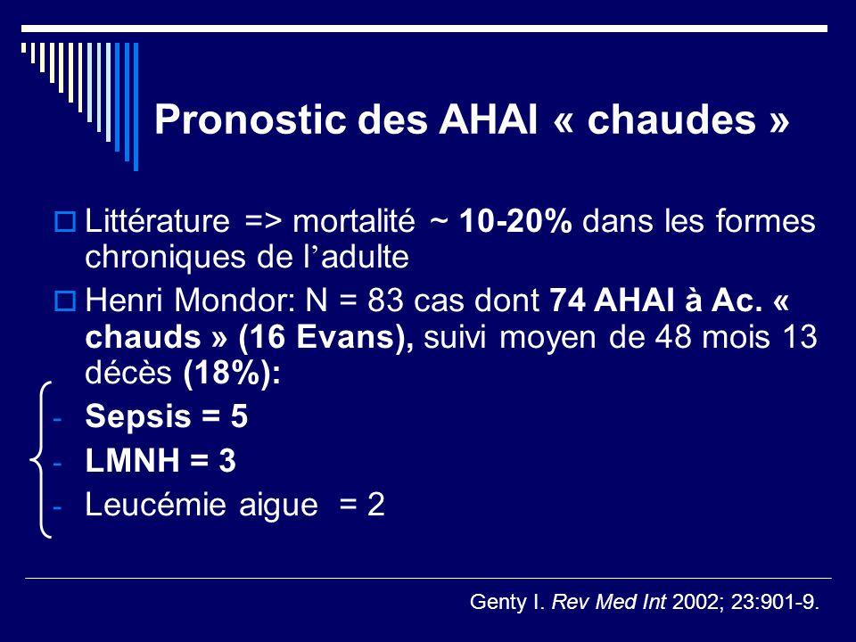 Pronostic des AHAI « chaudes » Littérature => mortalité ~ 10-20% dans les formes chroniques de l adulte Henri Mondor: N = 83 cas dont 74 AHAI à Ac. «