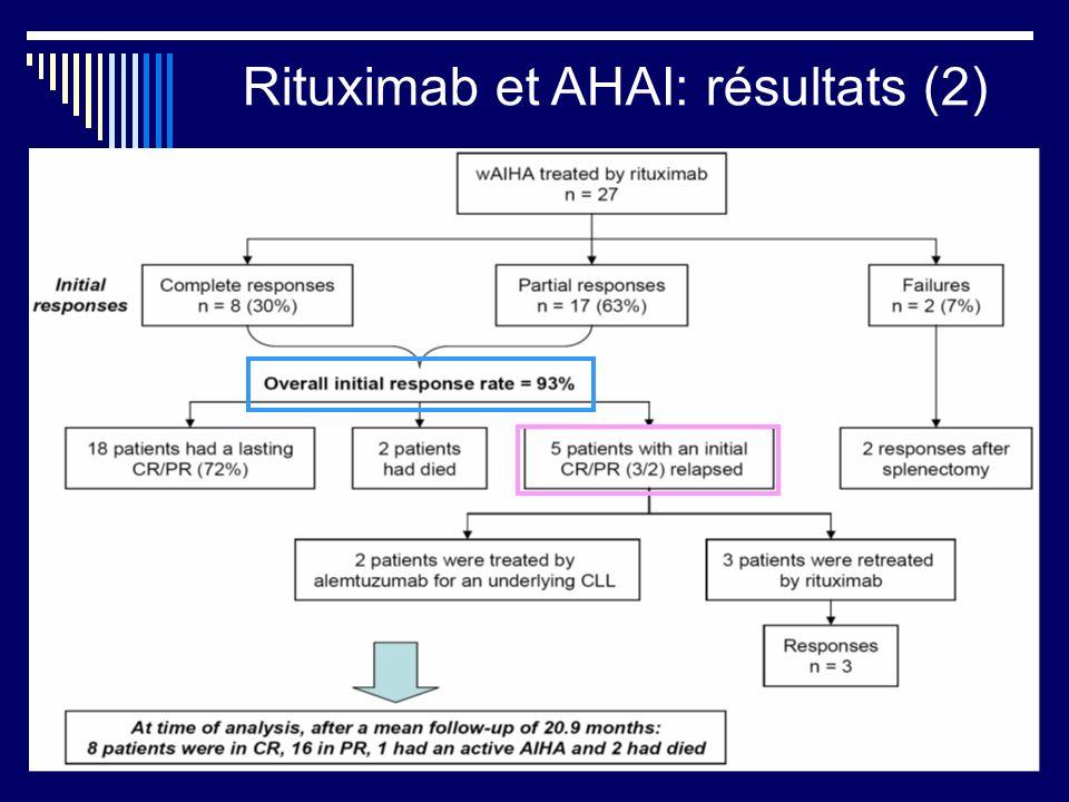 Rituximab et AHAI: résultats (2)