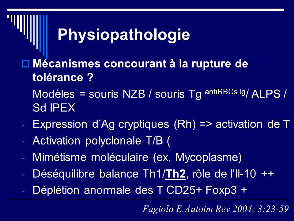 Mécanismes concourant à la rupture de tolérance ? Modèles = souris NZB / souris Tg antiRBCs Ig / ALPS / Sd IPEX - Expression dAg cryptiques (Rh) => ac