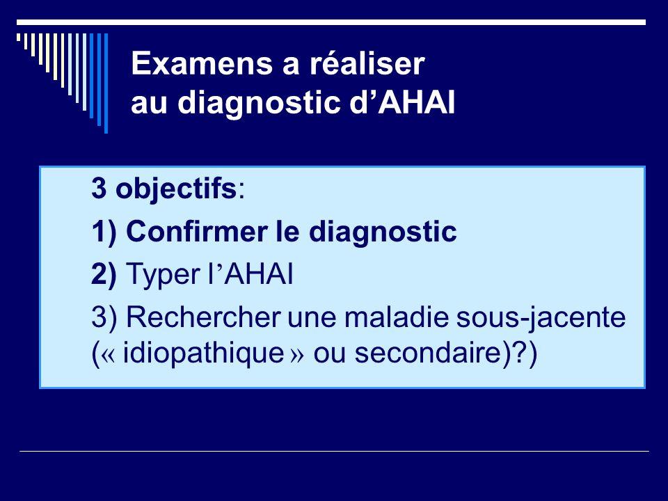 Examens a réaliser au diagnostic dAHAI 3 objectifs: 1) Confirmer le diagnostic 2) Typer l AHAI 3) Rechercher une maladie sous-jacente ( « idiopathique