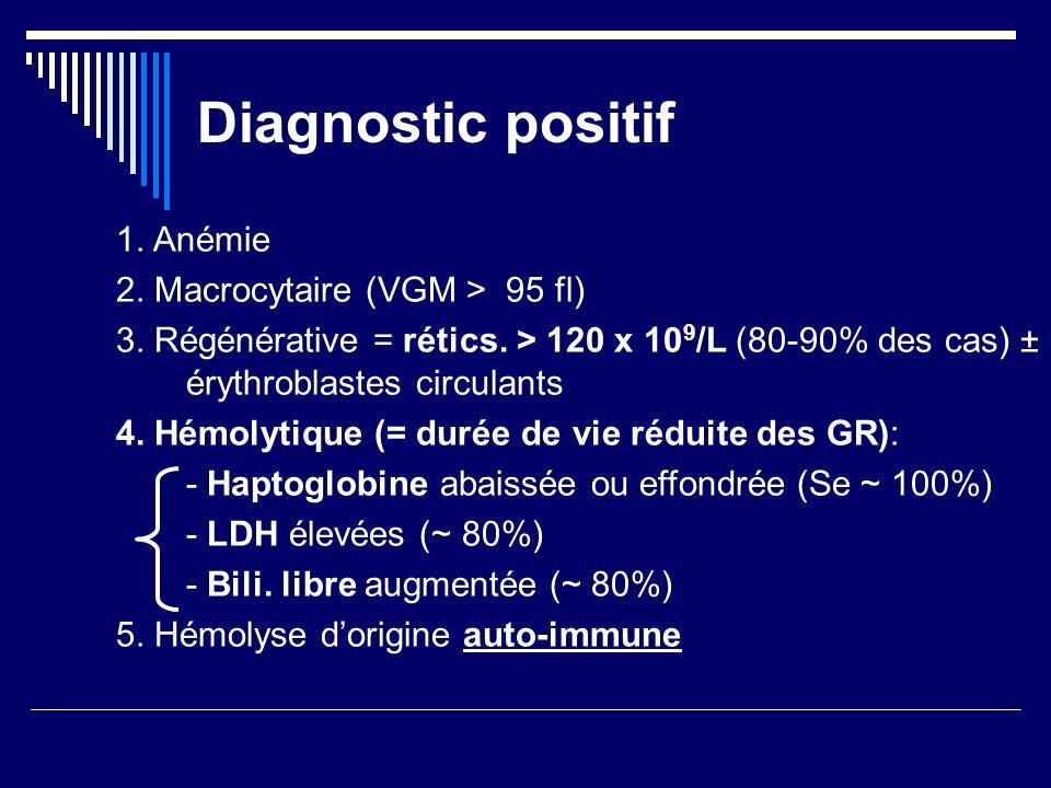 Diagnostic positif 1. Anémie 2. Macrocytaire (VGM > 95 fl) 3. Régénérative = rétics. > 120 x 10 9 /L (80-90% des cas) ± érythroblastes circulants 4. H