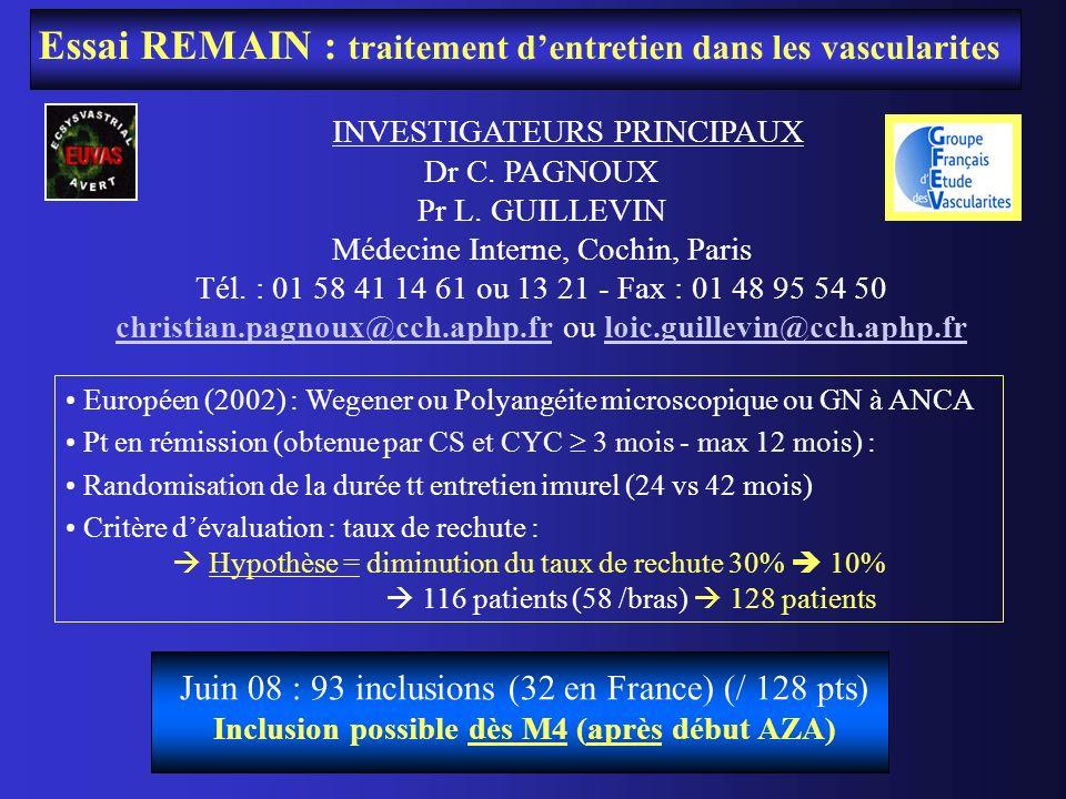 Nouvelle stratégie de traitement de la polyangéite microscopique, de la périartérite noueuse et du syndrome de Churg-Strauss sans facteur de mauvais pronostic : étude prospective multicentrique randomisée en double aveugle (C + Aza vs C + Placebo) Evaluation à M24 + 12 mois de suivi HYPOTHESE : réduction absolue de 25% de la proportion de patients en échec ou rechute à M24 (40 15) 49 p / bras, soient 104 patients nécessaires CHUSPAN 2 Juin 2008 : 6 inclusions INVESTIGATEURS PRINCIPAUX : Dr C.