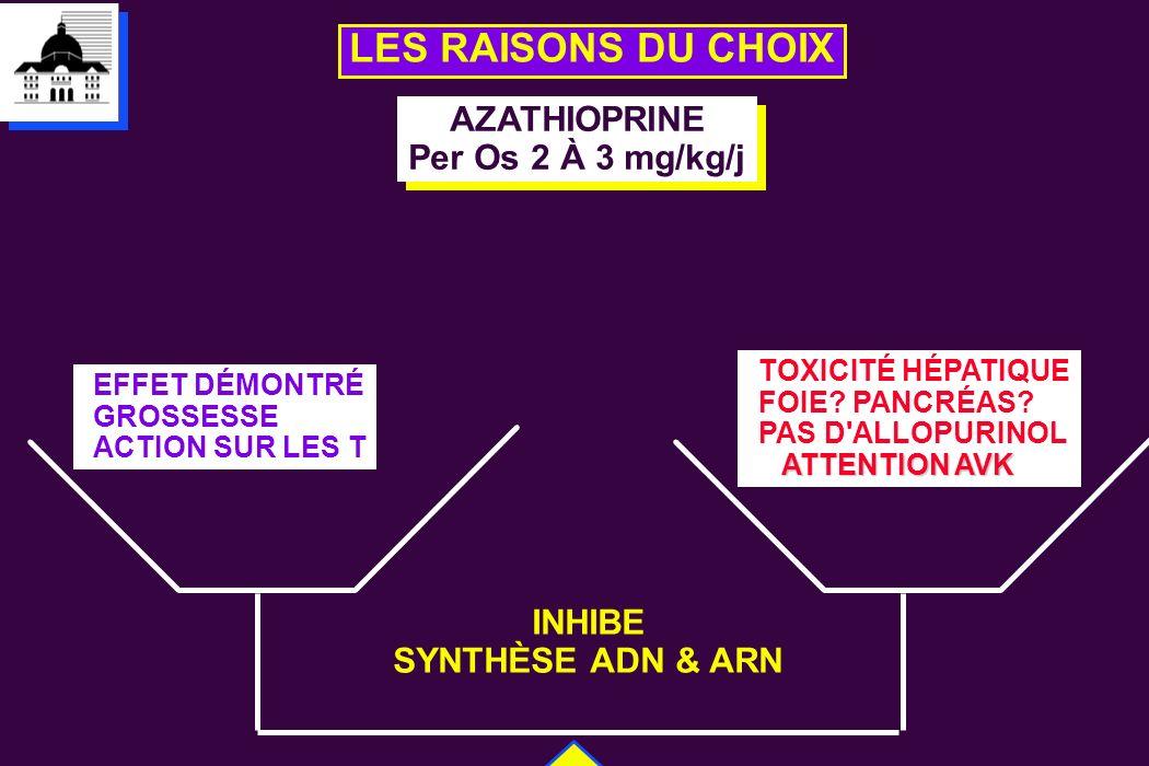 LES RAISONS DU CHOIX AZATHIOPRINE Per Os 2 À 3 mg/kg/j AZATHIOPRINE Per Os 2 À 3 mg/kg/j EFFET DÉMONTRÉ GROSSESSE ACTION SUR LES T TOXICITÉ HÉPATIQUE