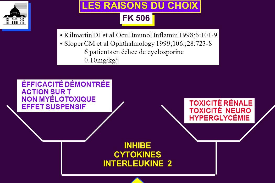 LES RAISONS DU CHOIX INHIBE CYTOKINES INTERLEUKINE 2 TOXICITÉ RÉNALE TOXICITÉ NEURO HYPERGLYCÉMIE Kilmartin DJ et al Ocul Imunol Inflamm 1998;6:101-9