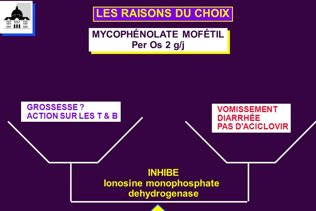 LES RAISONS DU CHOIX MYCOPHÉNOLATE MOFÉTIL Per Os 2 g/j MYCOPHÉNOLATE MOFÉTIL Per Os 2 g/j GROSSESSE ? ACTION SUR LES T & B VOMISSEMENT DIARRHÉE PAS D