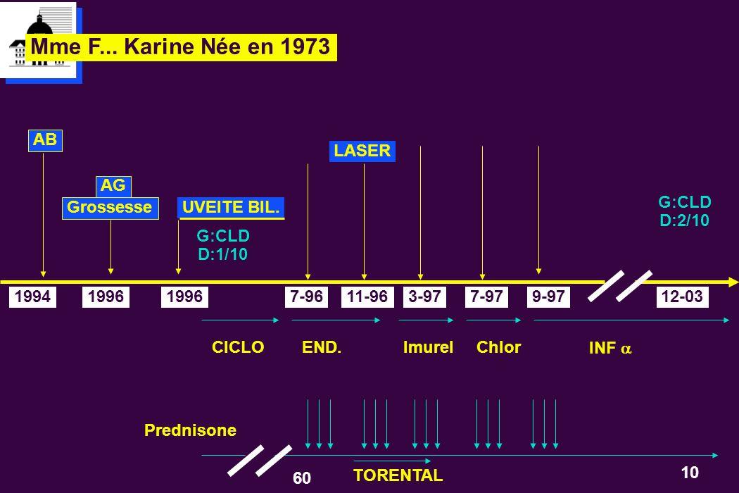 Mme F... Karine Née en 1973 AB 1994 Grossesse Prednisone 1996 AG 1996 UVEITE BIL. G:CLD D:1/10 CICLO 7-96 END. LASER 11-96 TORENTAL 3-97 Imurel 7-97 C