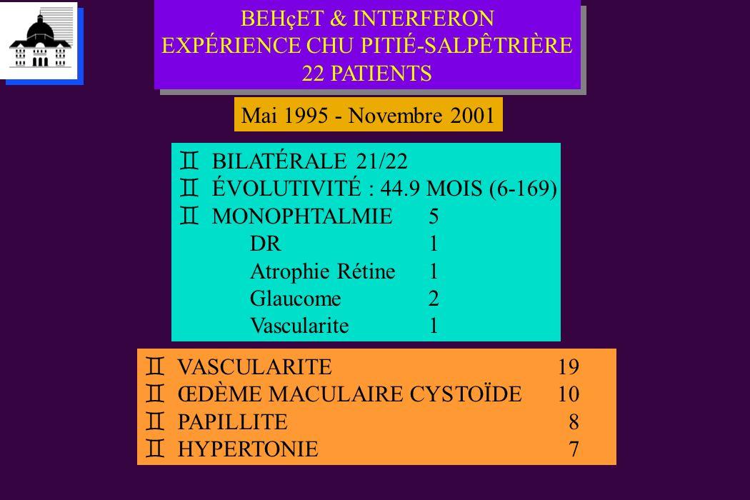 BEHçET & INTERFERON EXPÉRIENCE CHU PITIÉ-SALPÊTRIÈRE 22 PATIENTS BEHçET & INTERFERON EXPÉRIENCE CHU PITIÉ-SALPÊTRIÈRE 22 PATIENTS Mai 1995 - Novembre