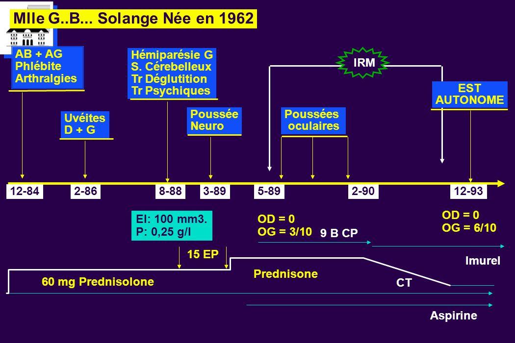 Mlle G..B... Solange Née en 1962 AB + AG Phlébite Arthralgies 12-842-86 Uvéites D + G 3-898-88 CT Aspirine 9 B CP 12-93 EST AUTONOME Hémiparésie G S.