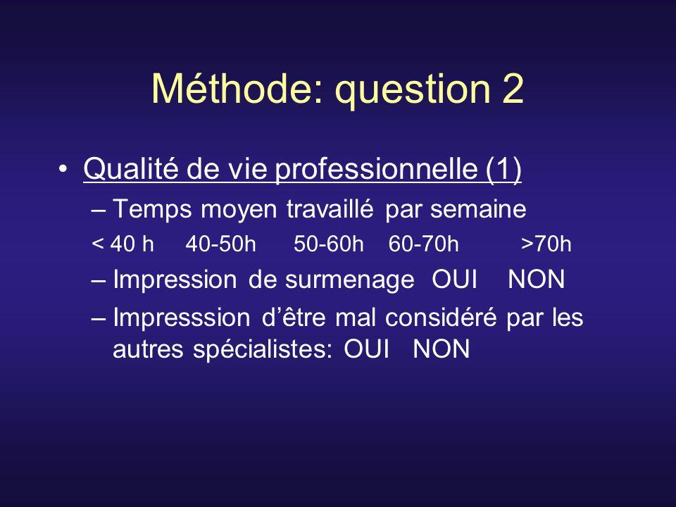 Méthode: question 2 Qualité de vie professionnelle (1) –Temps moyen travaillé par semaine 70h –Impression de surmenage OUI NON –Impresssion dêtre mal considéré par les autres spécialistes: OUI NON