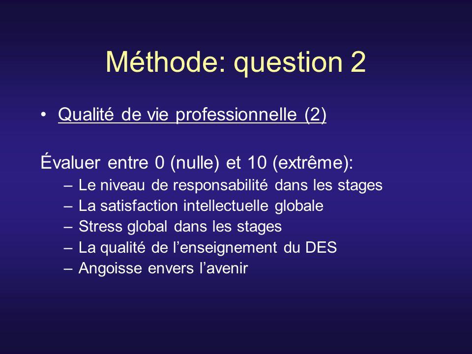 Méthode: question 2 Qualité de vie professionnelle (2) Évaluer entre 0 (nulle) et 10 (extrême): –Le niveau de responsabilité dans les stages –La satisfaction intellectuelle globale –Stress global dans les stages –La qualité de lenseignement du DES –Angoisse envers lavenir
