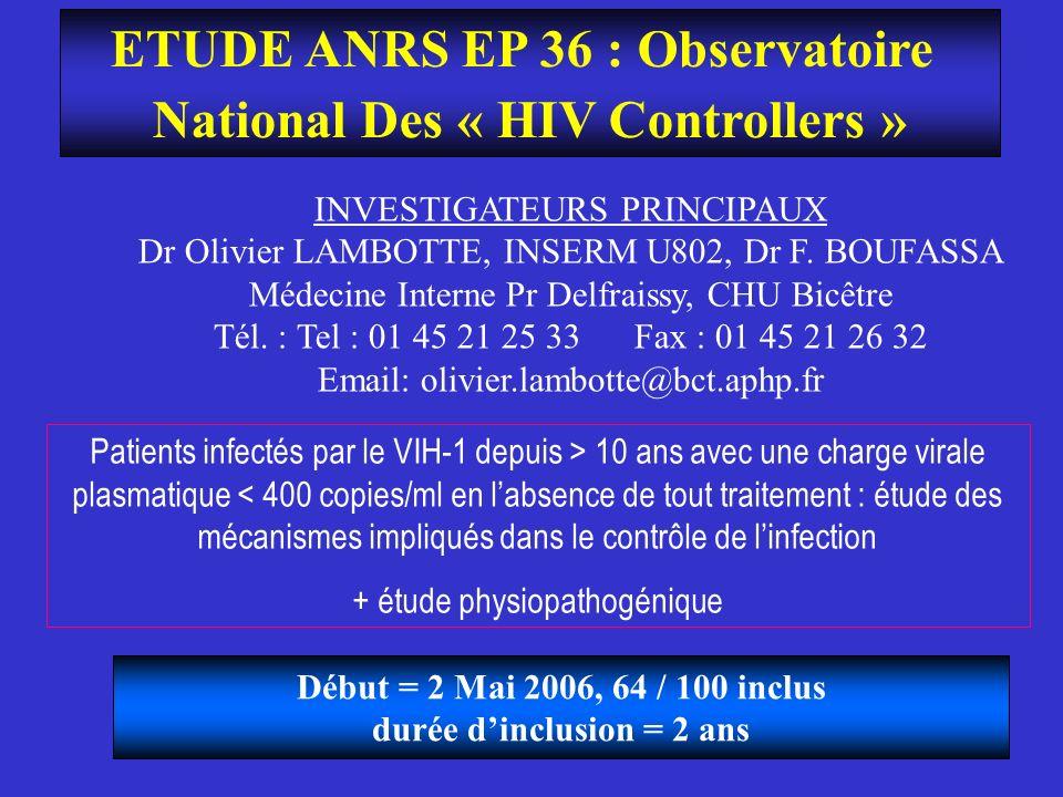 Patients infectés par le VIH-1 depuis > 10 ans avec une charge virale plasmatique < 400 copies/ml en labsence de tout traitement : étude des mécanisme
