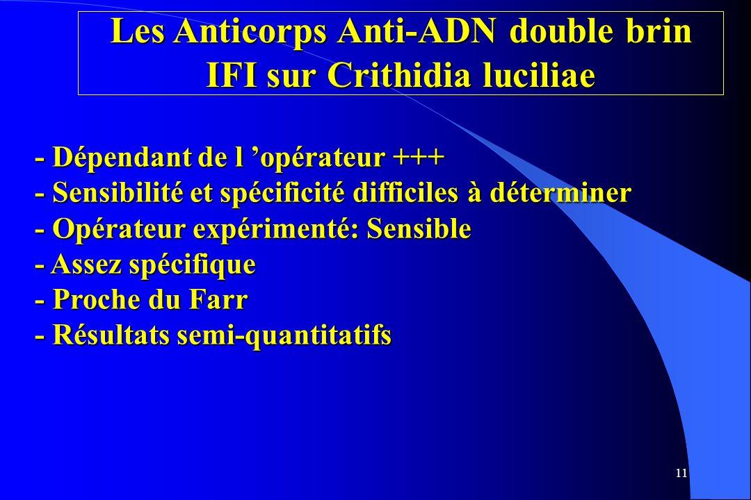 11 Les Anticorps Anti-ADN double brin IFI sur Crithidia luciliae - Dépendant de l opérateur +++ - Sensibilité et spécificité difficiles à déterminer -