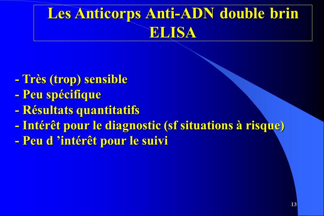 13 Les Anticorps Anti-ADN double brin ELISA - Très (trop) sensible - Peu spécifique - Résultats quantitatifs - Intérêt pour le diagnostic (sf situatio