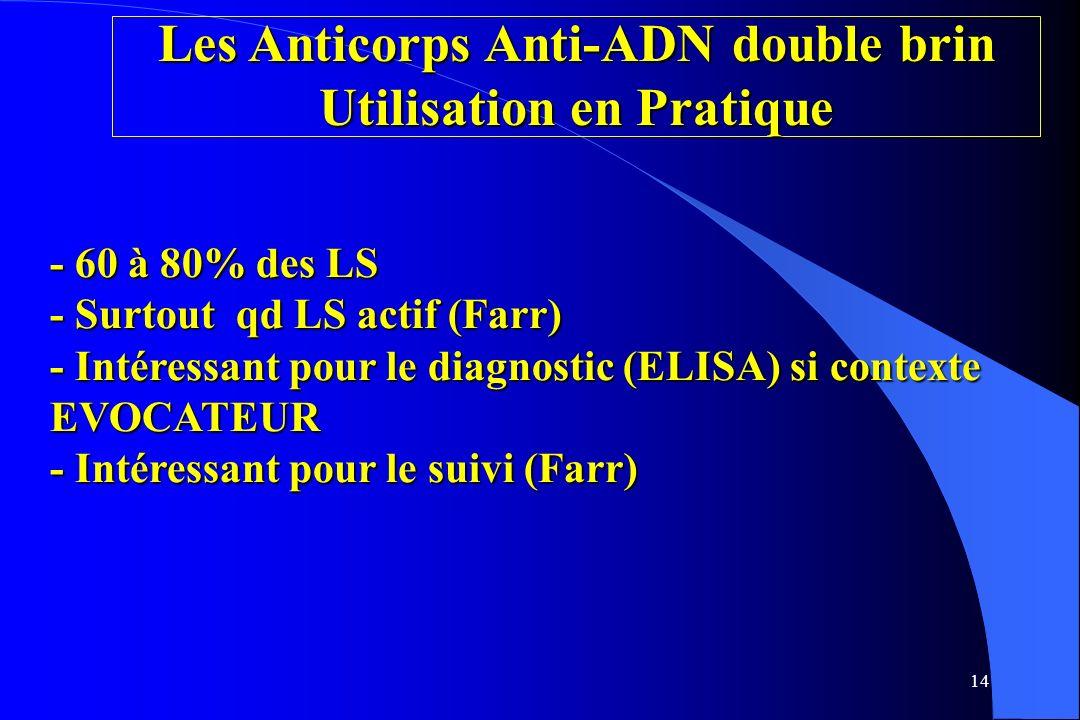 14 Les Anticorps Anti-ADN double brin Utilisation en Pratique - 60 à 80% des LS - Surtout qd LS actif (Farr) - Intéressant pour le diagnostic (ELISA)