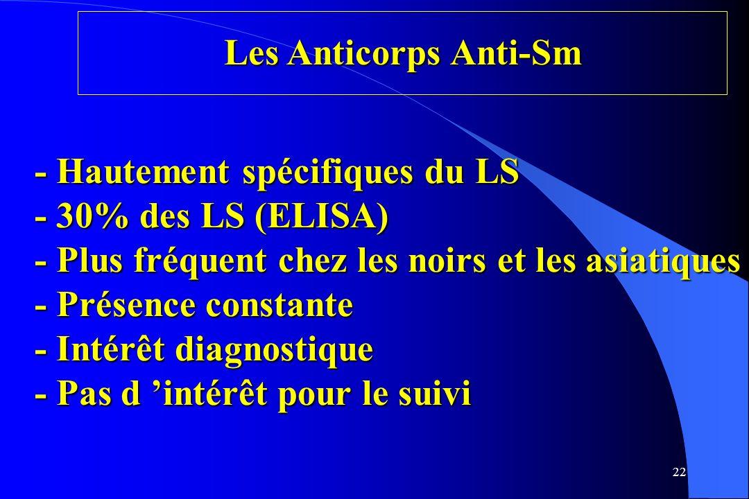 22 Les Anticorps Anti-Sm - Hautement spécifiques du LS - 30% des LS (ELISA) - Plus fréquent chez les noirs et les asiatiques - Présence constante - In
