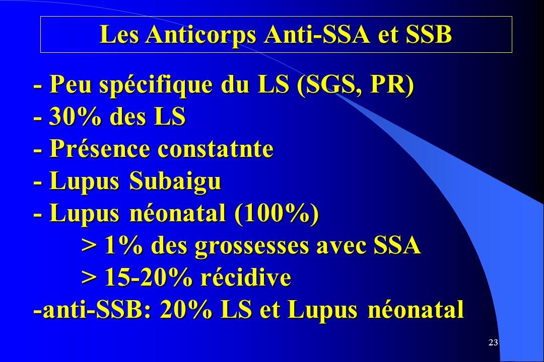 23 Les Anticorps Anti-SSA et SSB - Peu spécifique du LS (SGS, PR) - 30% des LS - Présence constatnte - Lupus Subaigu - Lupus néonatal (100%) > 1% des