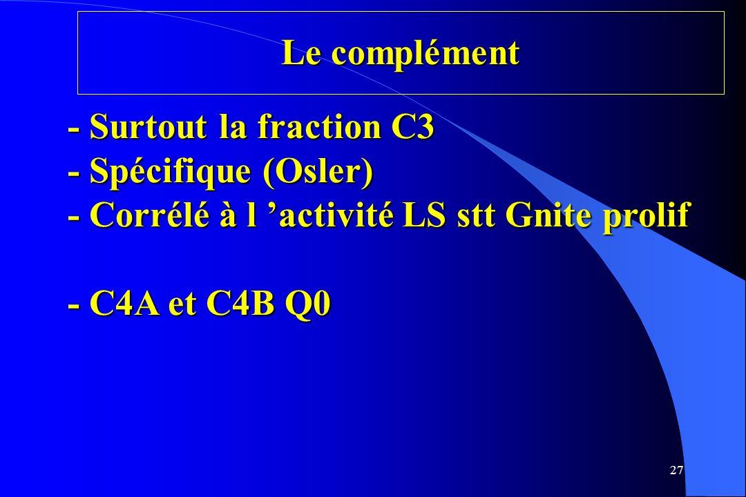 27 Le complément - Surtout la fraction C3 - Spécifique (Osler) - Corrélé à l activité LS stt Gnite prolif - C4A et C4B Q0