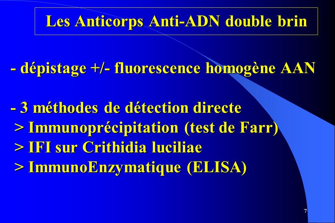 7 Les Anticorps Anti-ADN double brin - dépistage +/- fluorescence homogène AAN - 3 méthodes de détection directe > Immunoprécipitation (test de Farr)