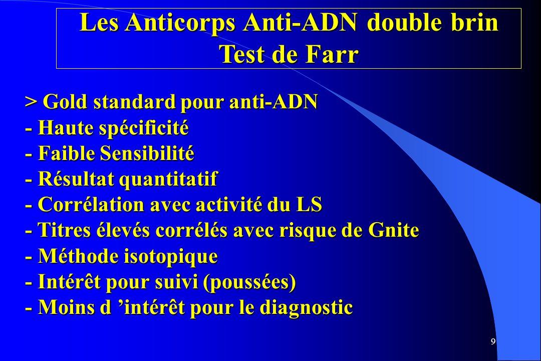 9 > Gold standard pour anti-ADN - Haute spécificité - Faible Sensibilité - Résultat quantitatif - Corrélation avec activité du LS - Titres élevés corr