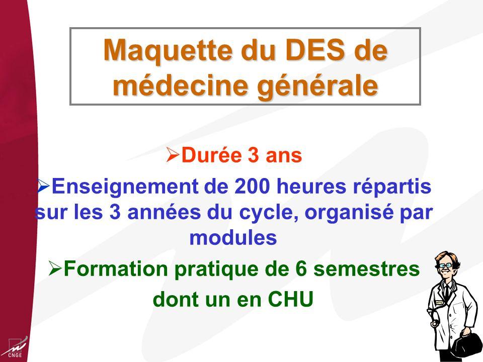 BG 2007 Clinicat hospitalier Possibilité davoir un chef de clinique de Médecine Générale dans un service dune autre spécialité Risque de fuite hors Médecine générale Devenir hospitalier ?