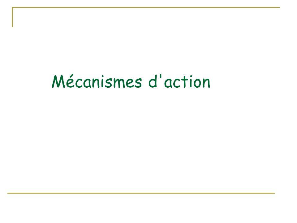 Mécanismes d action
