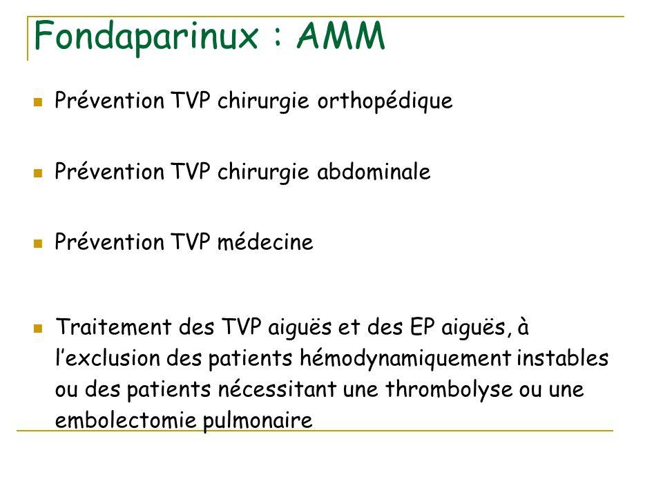 Fondaparinux : AMM Prévention TVP chirurgie orthopédique Prévention TVP chirurgie abdominale Prévention TVP médecine Traitement des TVP aiguës et des EP aiguës, à lexclusion des patients hémodynamiquement instables ou des patients nécessitant une thrombolyse ou une embolectomie pulmonaire