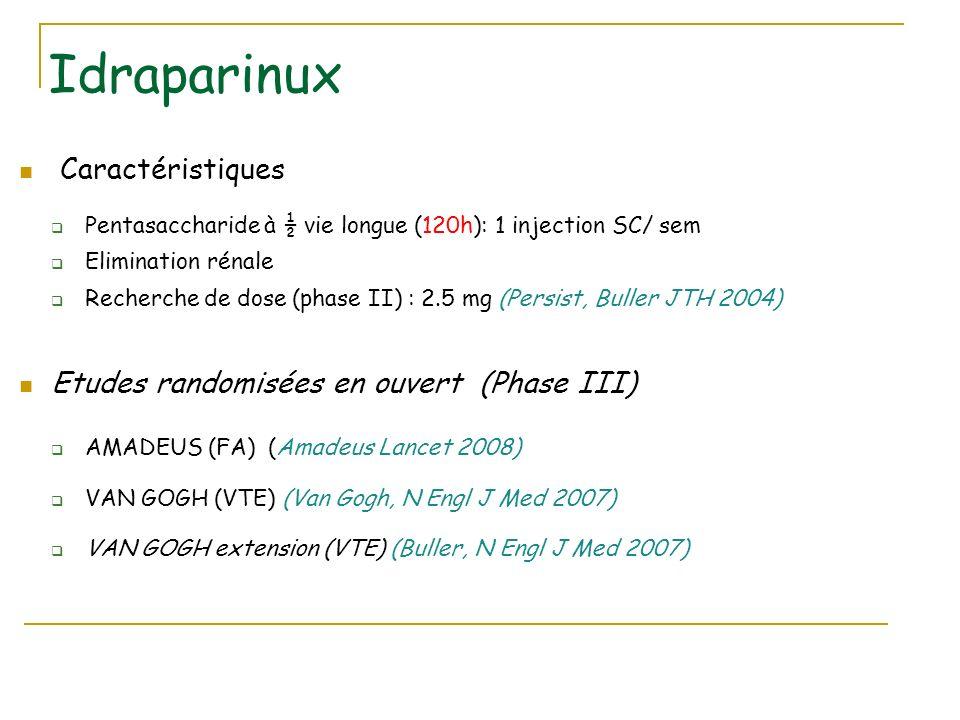 Idraparinux Caractéristiques Pentasaccharide à ½ vie longue (120h): 1 injection SC/ sem Elimination rénale Recherche de dose (phase II) : 2.5 mg (Persist, Buller JTH 2004) Etudes randomisées en ouvert (Phase III) AMADEUS (FA) (Amadeus Lancet 2008) VAN GOGH (VTE) (Van Gogh, N Engl J Med 2007) VAN GOGH extension (VTE) (Buller, N Engl J Med 2007)
