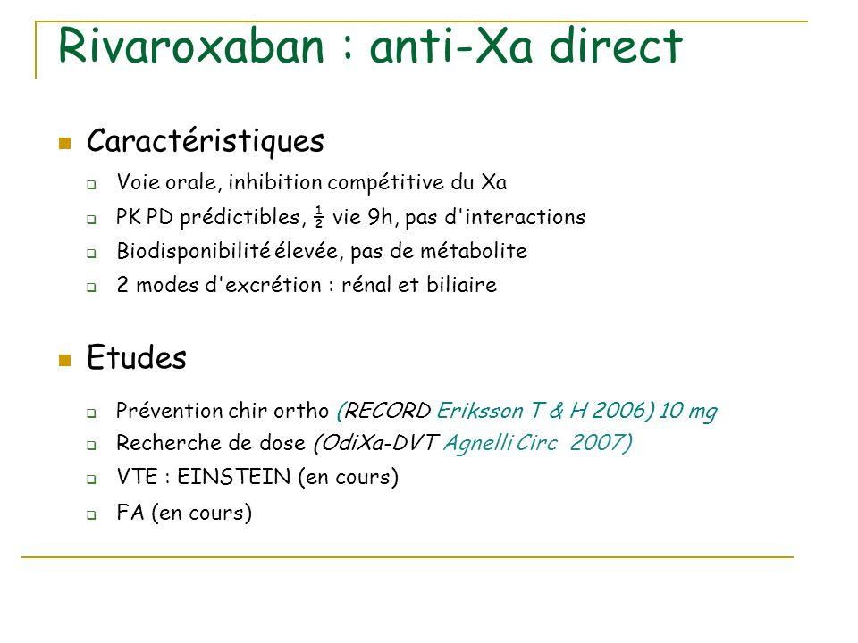 Rivaroxaban : anti-Xa direct Caractéristiques Voie orale, inhibition compétitive du Xa PK PD prédictibles, ½ vie 9h, pas d'interactions Biodisponibili