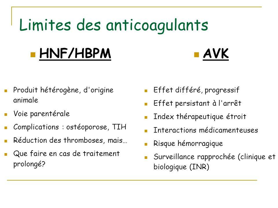 Limites des anticoagulants HNF/HBPM Produit hétérogène, d'origine animale Voie parentérale Complications : ostéoporose, TIH Réduction des thromboses,