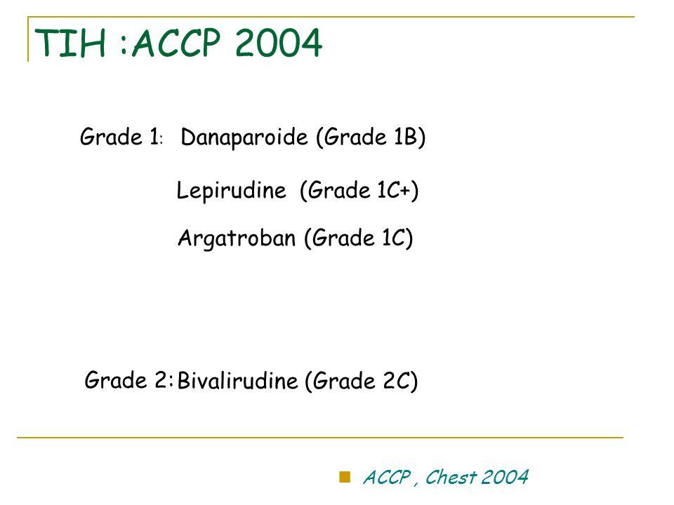 TIH :ACCP 2004 Grade 1 : Danaparoide (Grade 1B) Lepirudine (Grade 1C+) Argatroban (Grade 1C) Bivalirudine (Grade 2C) Grade 2: ACCP, Chest 2004