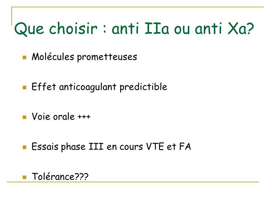 Que choisir : anti IIa ou anti Xa.