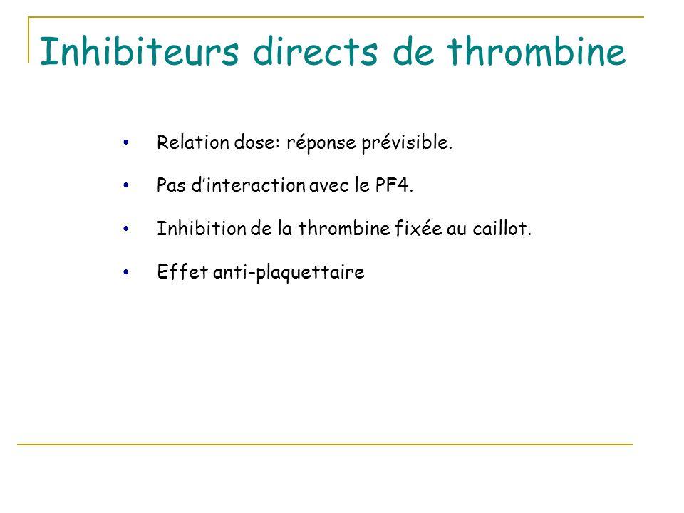 Inhibiteurs directs de thrombine Relation dose: réponse prévisible. Pas dinteraction avec le PF4. Inhibition de la thrombine fixée au caillot. Effet a