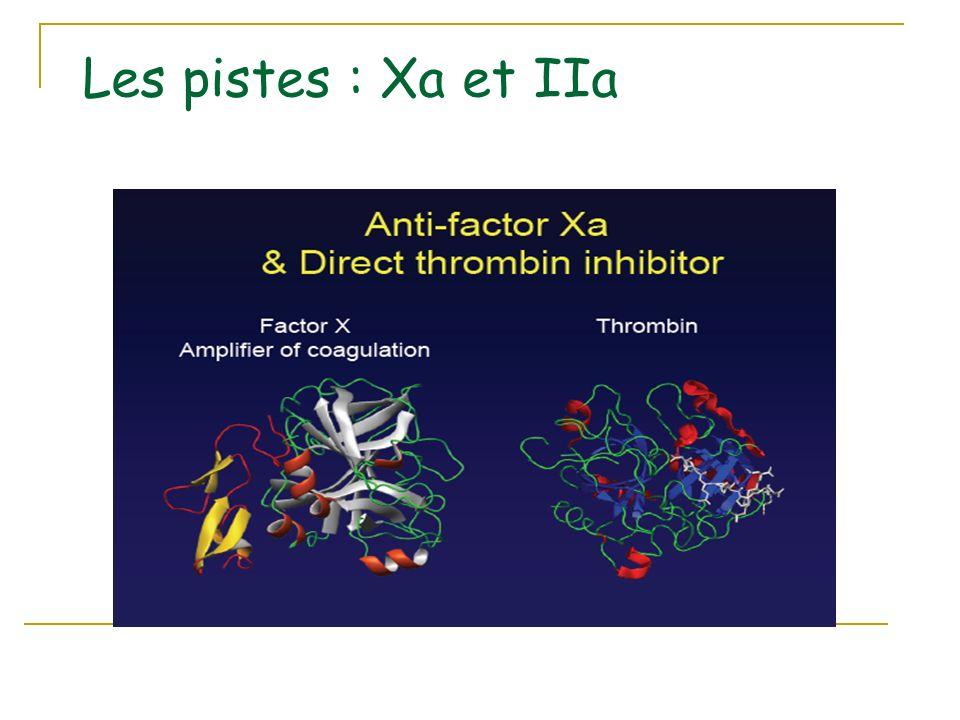 Inhibiteurs indirects ( cofacteurs AT) Inhibiteurs directs Inhibiteurs de la thrombine ( IIa ) Héparines Hirudines Argatroban Dabigatran Inhibiteurs du Xa Héparines HBPMs Danaparoïde Fondaparinux Rivaroxaban Nouveaux anticoagulants